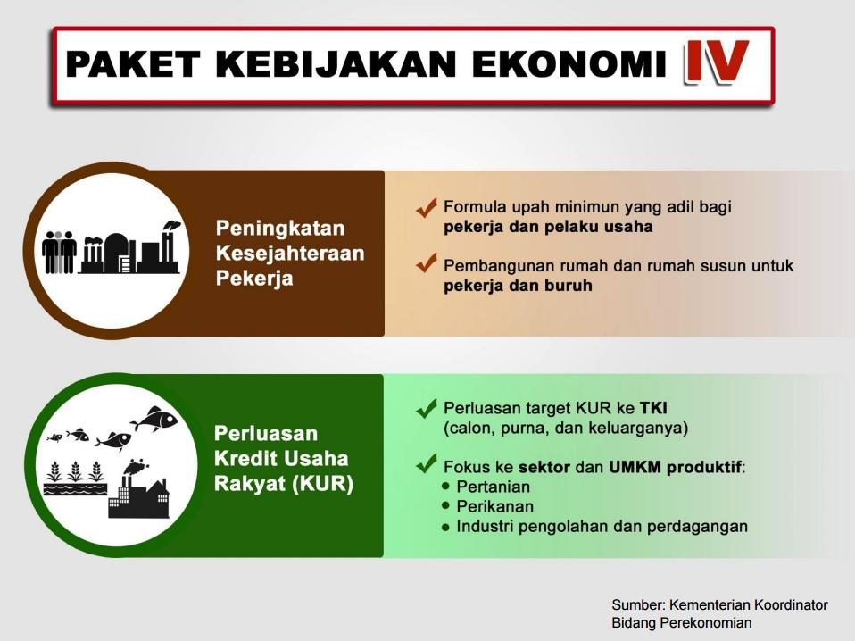 paket kebijakan ekonomi 4